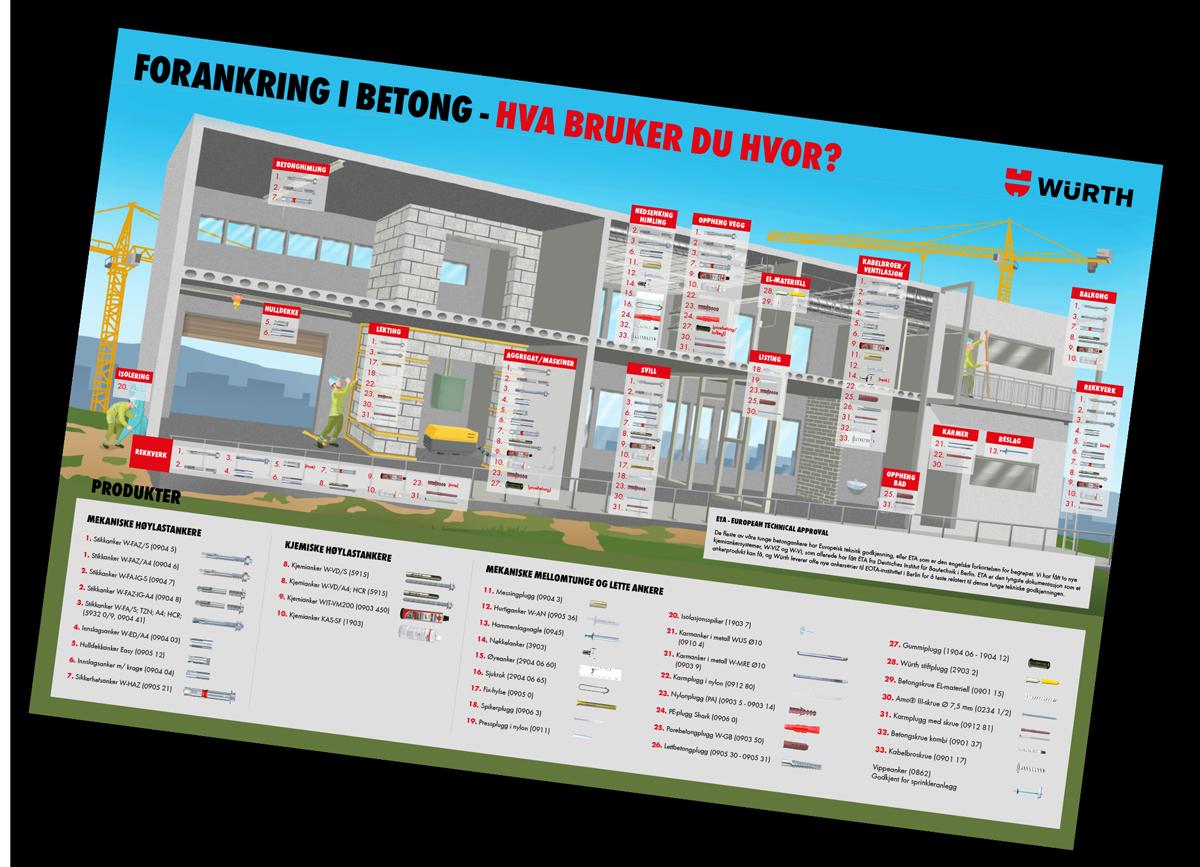 Würth-Infografikk-Forankring-i-betong-bilde.png